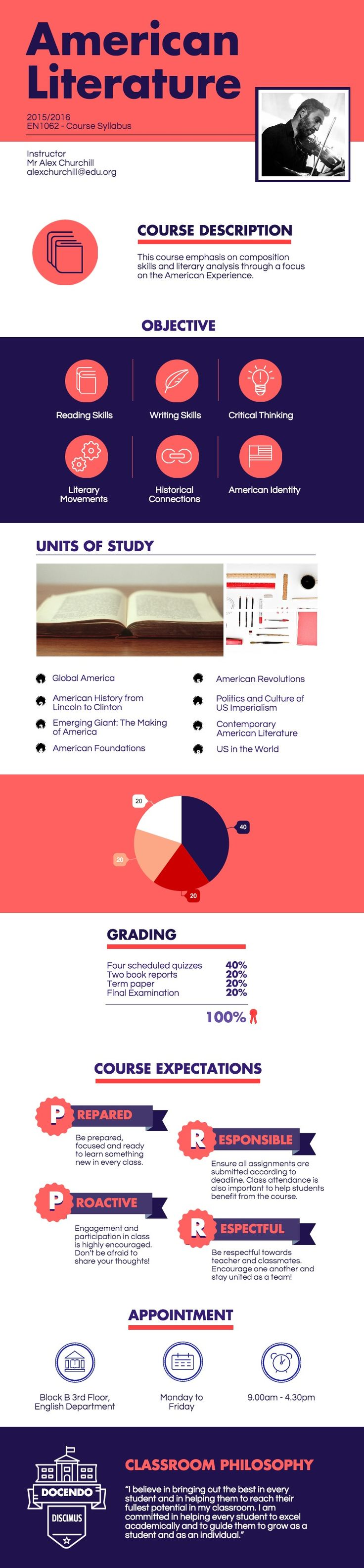 306 best education learning infographics images on pinterest
