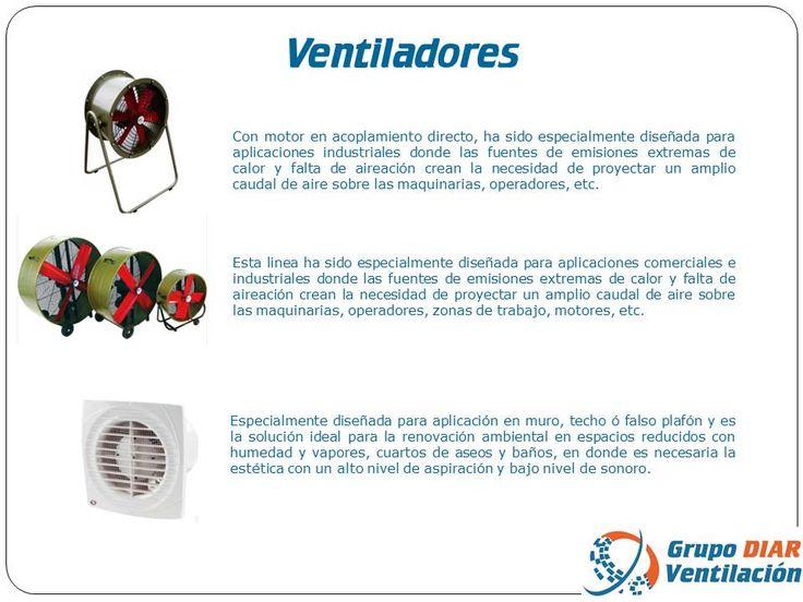Ventiladores Portatiles, Extractores para Baño, Ventiladores de piso, de techo y pedestal.