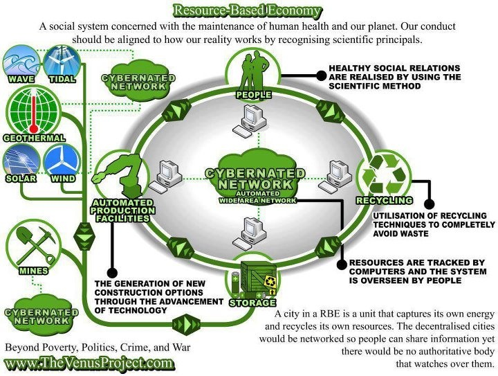 resource based economics The resource-based view (rbv) is a way of viewing the firm and in turn of approaching strategy resources of the firm can include all assets, capabilities, organizational processes, firm attributes, information and knowledge.