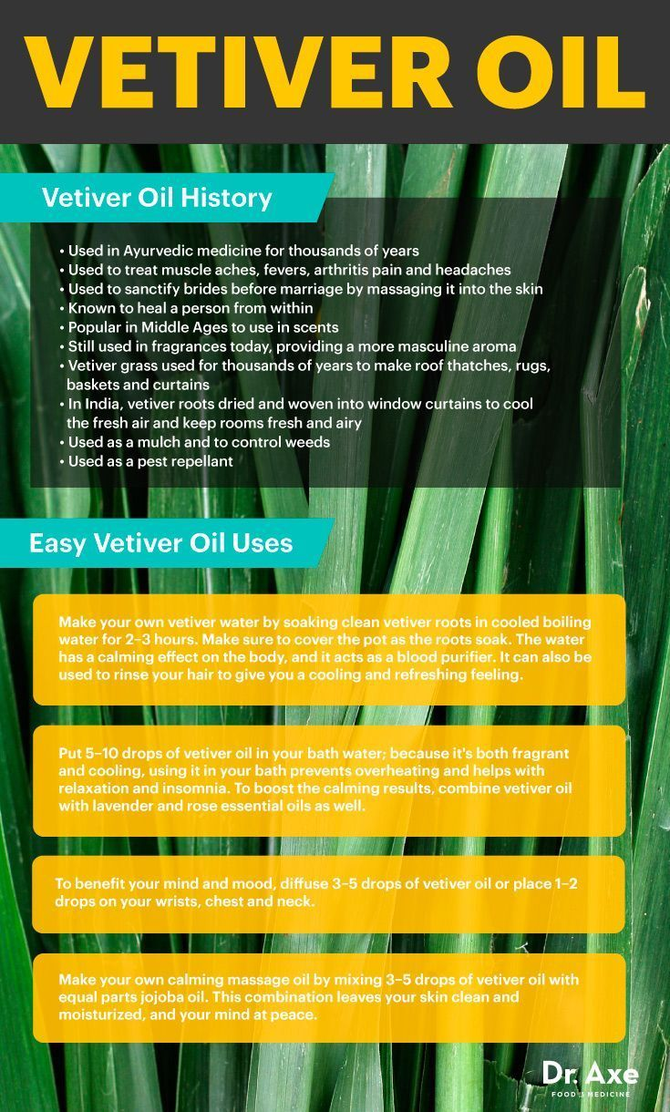Vetiver oil history & uses infographic