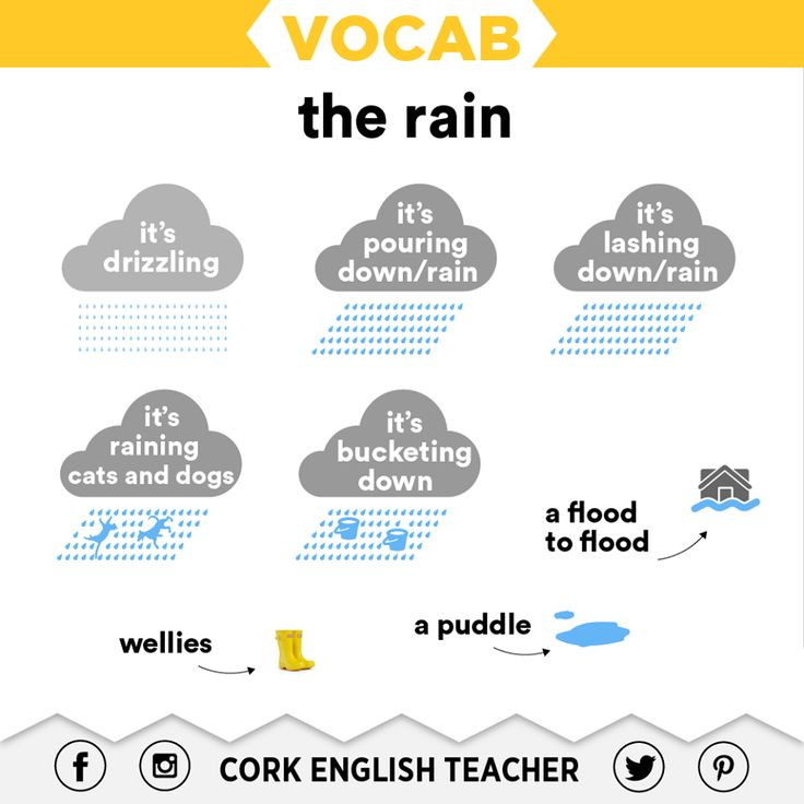 Vocab: the rain: