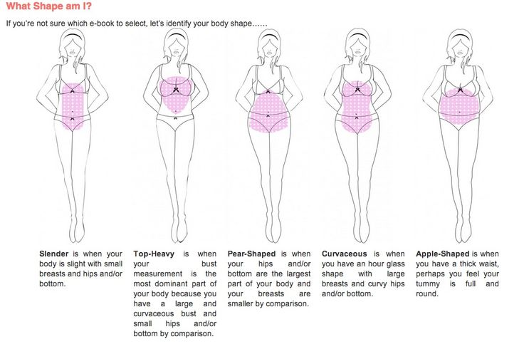 Types of Skirts Shape | After doing some googling, I discovered that Caryn Franklin (yes, her ...