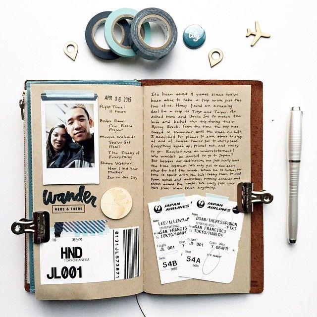 Tokyo Scrapbook in my Midori Traveler's Notebook / art journal inspiration