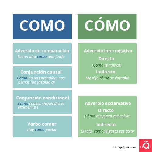 The difference betwenn COMO y CÓMO #Spanish #LearnSpanish