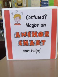 Anchor Chart Binder - Store photographs of anchor charts created and used throughout the year in a binder for student reference. Great way to keep walls free from clutter and to keep important information organized.