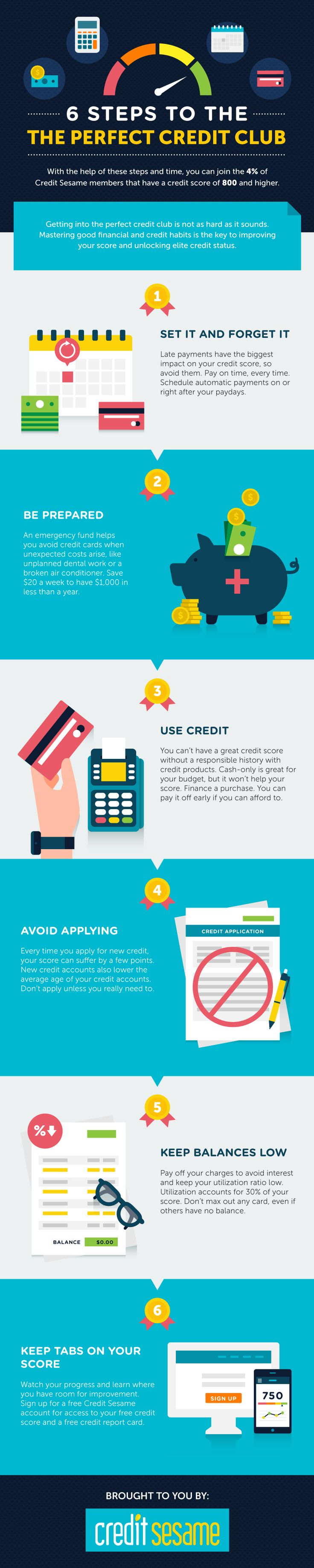 6 Steps to The Perfect Credit Club