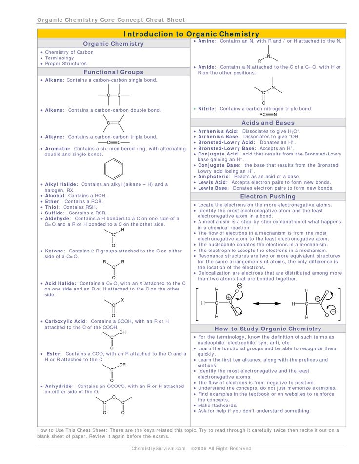 The Basics of Organic Chemistry - dummies