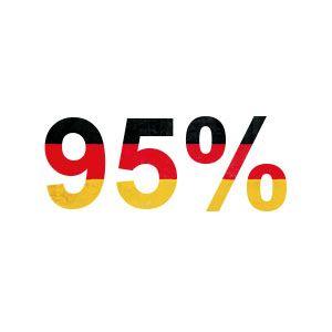 Você acertou 95% das perguntas e, portanto, passaria no teste de cidadania alemão!
