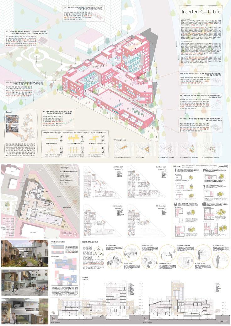 [2016 LH 주택건축대전] 대상- 인하대학교 김승모 임지원 - 공동주택(co-housing) 패널