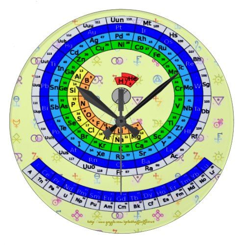 """Round Periotic Table"" Large Clock"