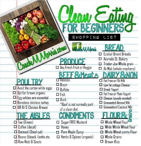 Cleaning Eating for Beginners