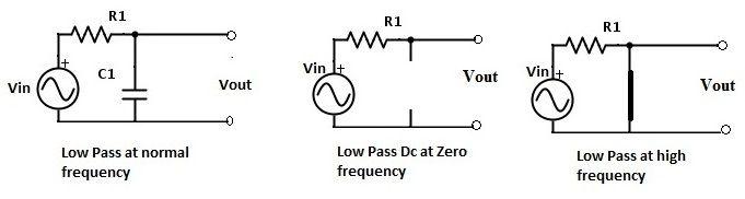 Filters | Capacitive Reactance and Voltage Divider Formula