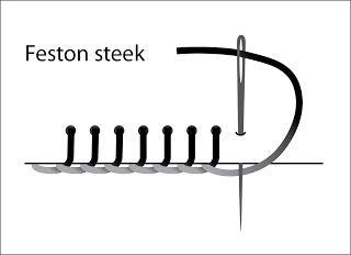 Feston steek uitleg