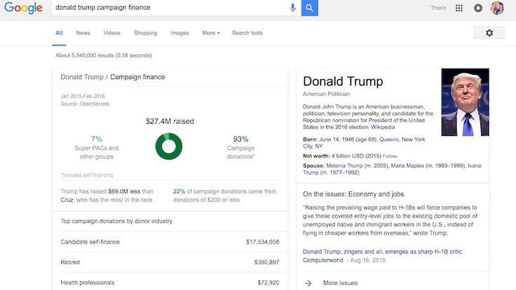 Google Adds Campaign Finance Information to Presidential Candidate Search Results