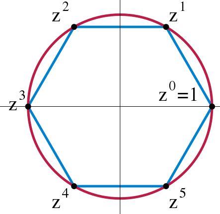 Commutative Group | Cyclic Group | Abelian Group
