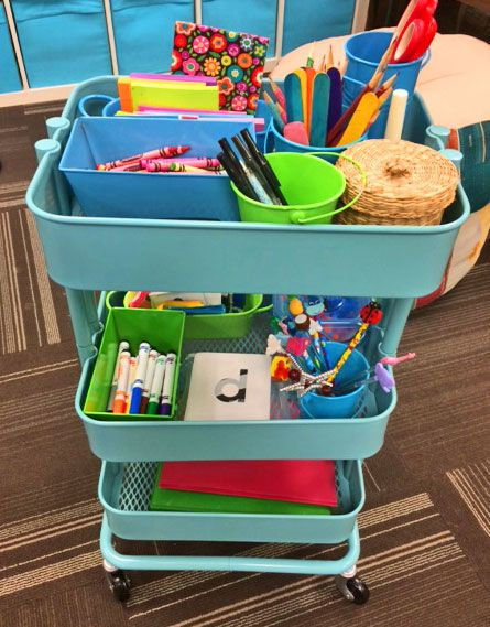 Raskog cart from IKEA - full of teacher supplies....wheel around the room with you