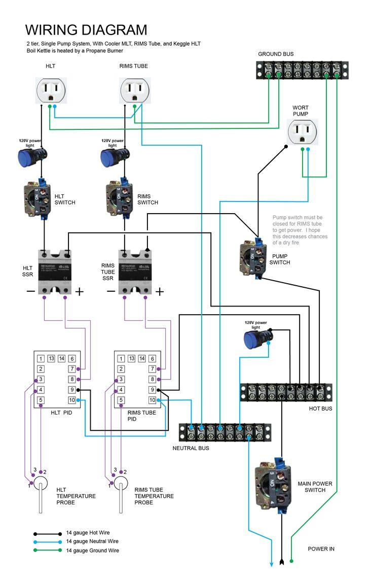 Rims Hlt Wiring Help