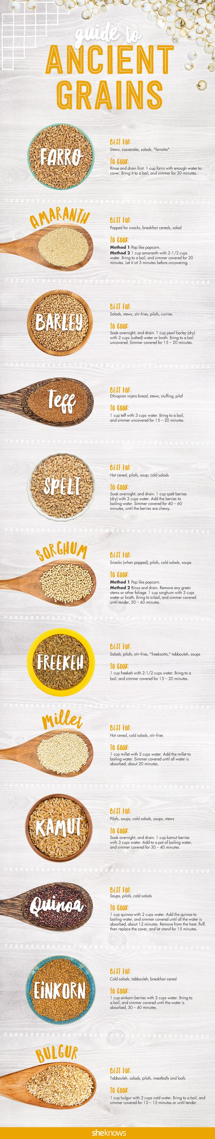Unsure Of How To Cook Different Grains? From Barley To Quinoa, You Can Now