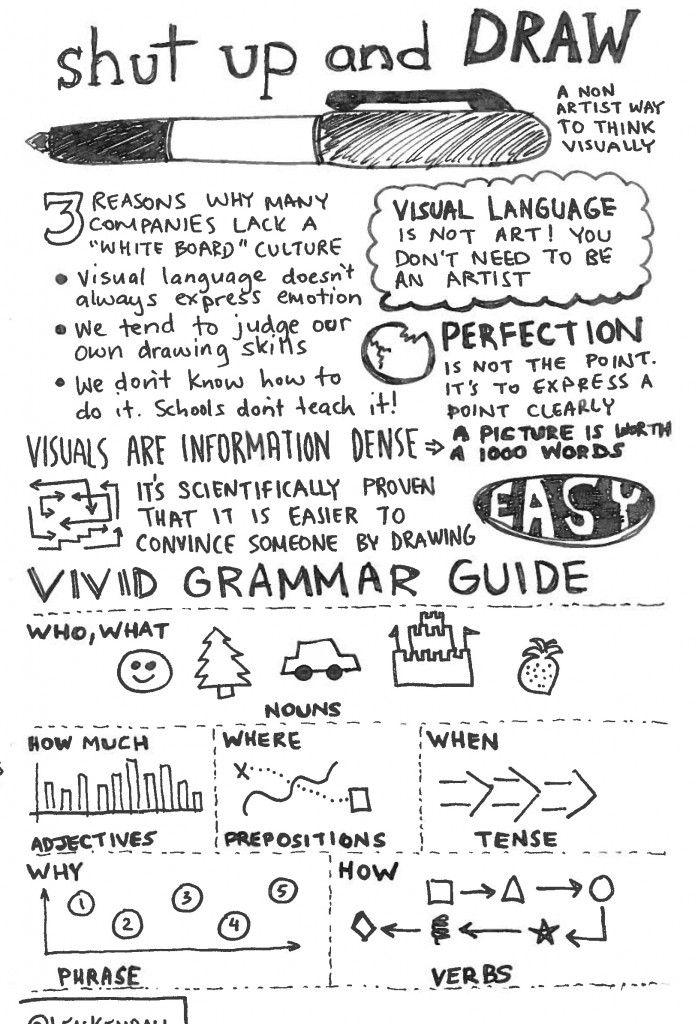 **Edit** The original link did not work, but this goes to a great series of books about taking visual notes and applying them in the classroom. I believe the handbook is from a student's perspective, but this could be adapted for lesson plans and primary grades. New link on Amazon ---> http://www.amazon.com/gp/product/0321857895/ref=as_li_tl?ie=UTF8&camp=1789&creative=390957&creativeASIN=0321857895&linkCode=as2&tag=chasinggrades-20&linkId=VPD4TTVJY2VPUGDS