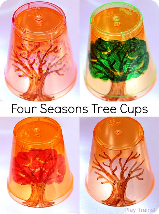 Draw a bare tree on one cup, leaves on another. - The four seasons light table play