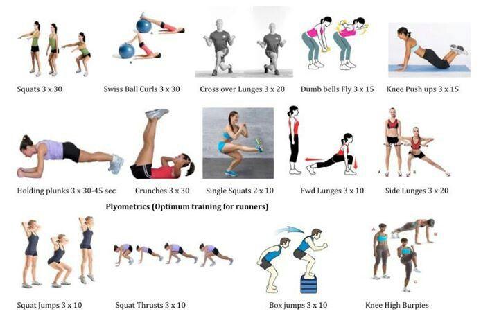 Workout At Home: Plyometrics Workout At Home