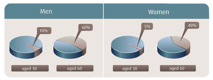 http://www.rehabmedic.com/almohada-ortopedica-sissel-r-silencium.html