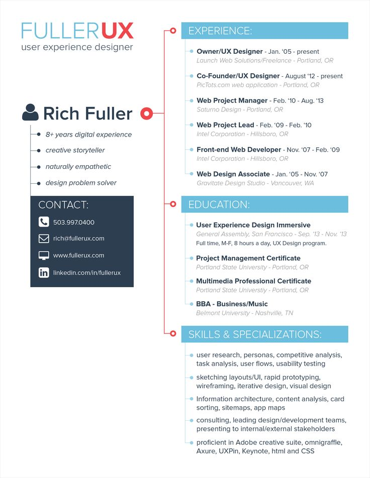 8 best images about ux designer resume on pinterest