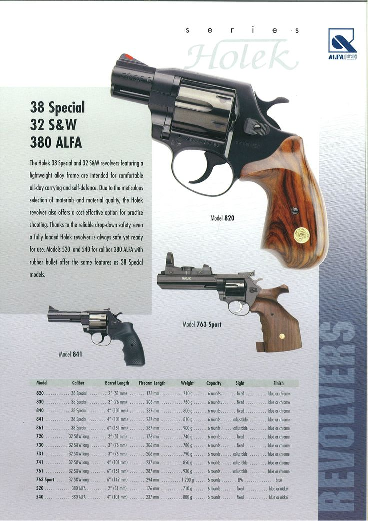 Revolver ALFA