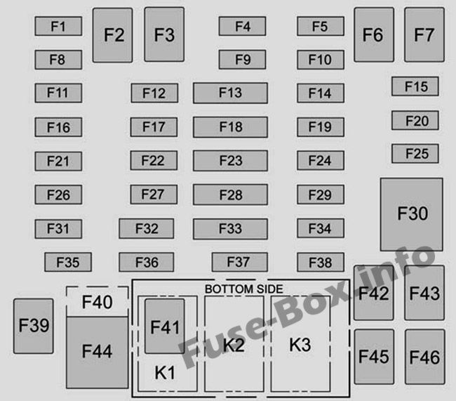 Instrument Panel Fuse Box Diagram Chevrolet Colorado 2015 2016 Fuse Box Chevrolet Colorado Chevrolet