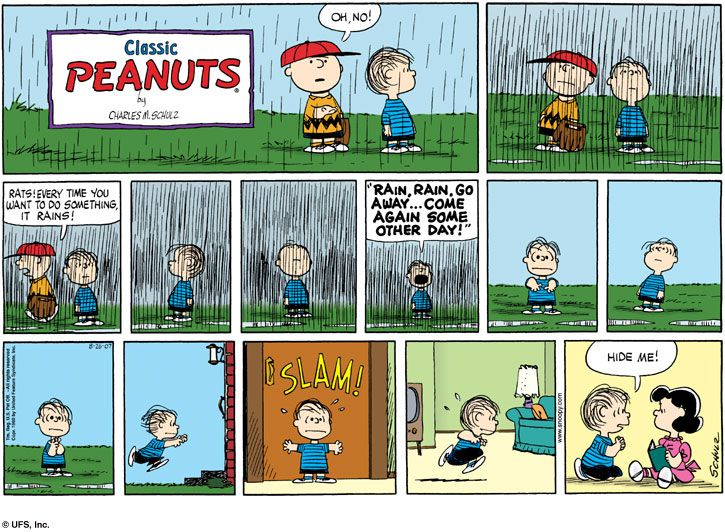 Comic name original peanut strip