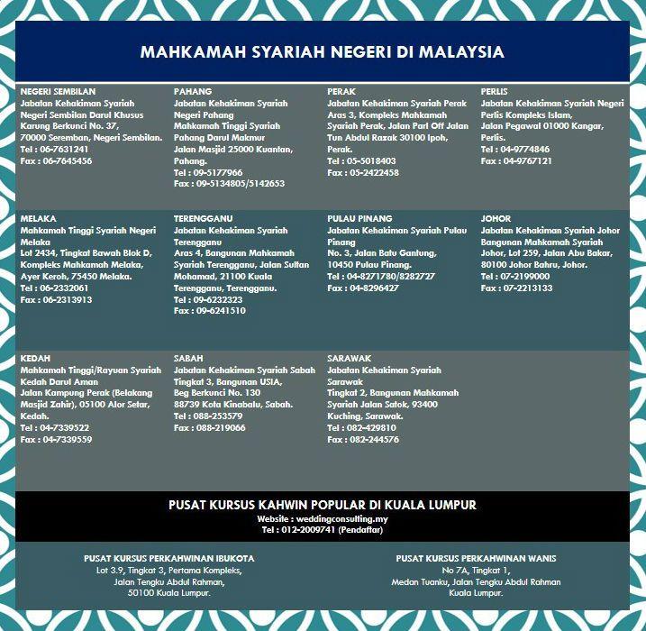 Pautan Borang Daftar Nikah Online Sppim Ncr