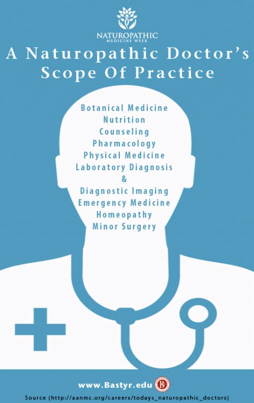 Clinical Naturopathic Medicine - Isbn:9780729541510 - image 5