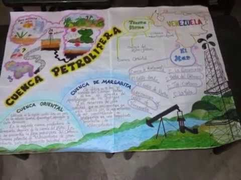 TRABAJOS ESCOLARES CREATIVOS, MAPAS MENTALES, CARTELERAS Y MÁS - YouTube