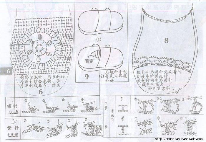 23 best sandalias crochet images on Pinterest | Slippers, Crochet ...