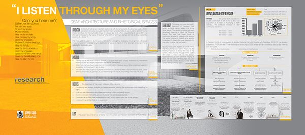 Sameen S Architectural Sheets On Behance Architectural Thesis