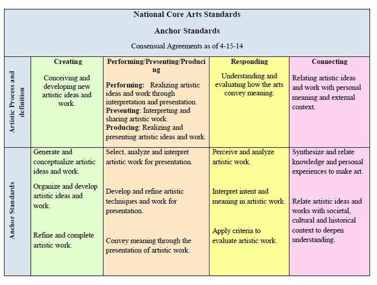 Anchor Art Draft National Standards 4-15-14