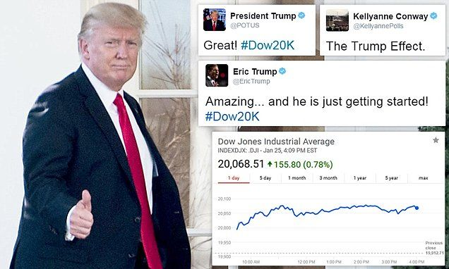 Dow passes 20,000 points for the first time #DailyMail | These are some of the stories. See the rest @ http://www.twodaysnewstand.com/mail-onlinecom.html or Video's @ http://www.dailymail.co.uk/video/index.html And @ https://plus.google.com/collection/wz4UXB