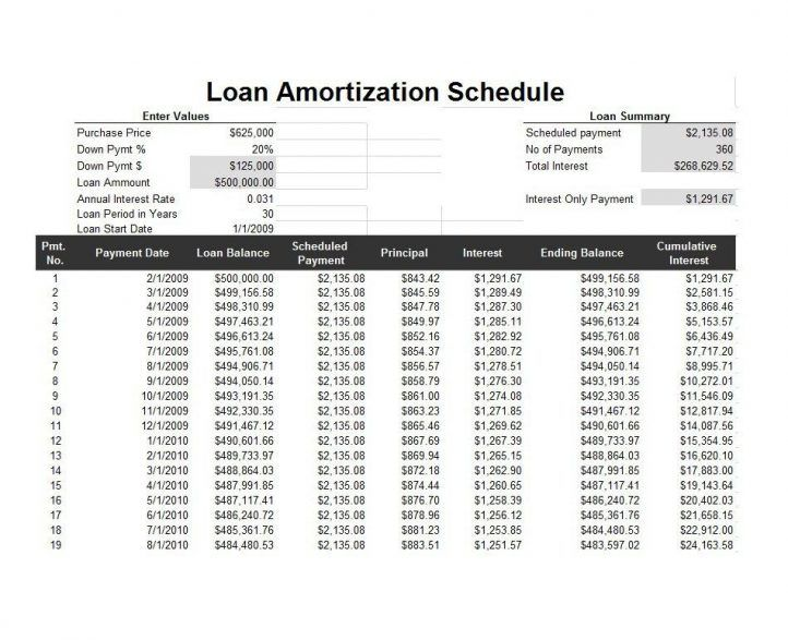 Printable Amortization Schedule Check More At Https Cleverhippo