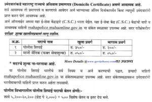 maha police bharti details