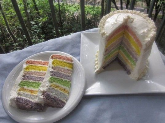 Not completely healthy but free from toxic, artificial, chemical food colours this DIY Organic Rainbow Cake is an essential for any kids birthday party! Inhabitots.com You can find the recipe here: http://www.inhabitots.com/diy-organic-rainbow-cake-without-toxic-chemical-food-colors/8/