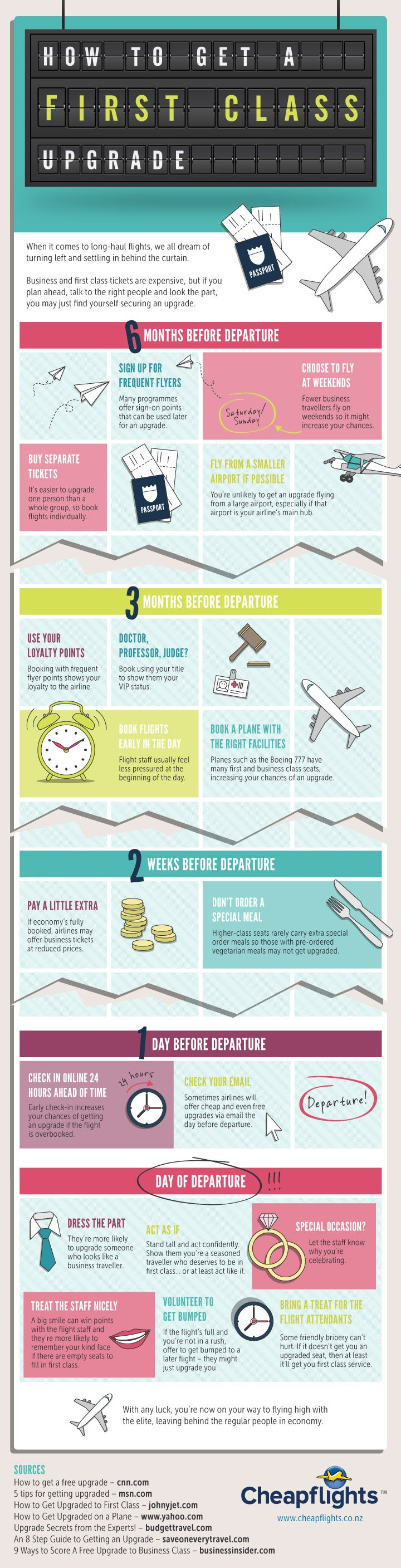 How To Get A First Class Upgrade - Infographic