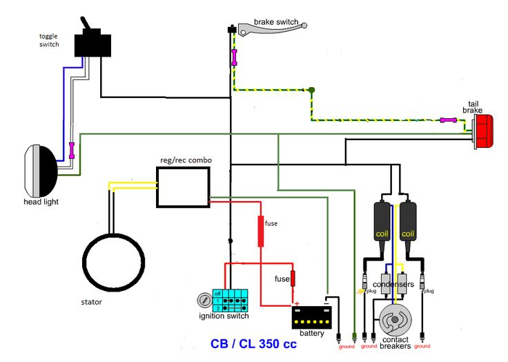 1000 images about my dream garage cafe racer kits hi can some one point me to a minimal wiring diagram for a cl 350 will be kick start only and have just headlight and tail brake lights thanks