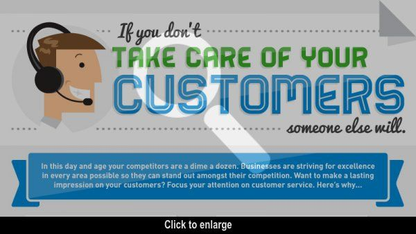 Infographic: If You Don't Take Care Of Your Customers, Someone Else Will [INFOGRAPHICS]