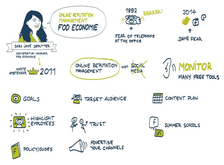 Online conversation management at FOD economics. A visual summary of a presentation by Sara Jane Deputter, conversation manager at FOD Economics.