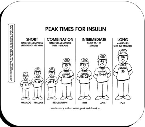 Insulin #nursing I needed this last semester