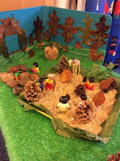 Small world set-up - to represent a forest before our trip to the woods. (playdough ground, cones, leaves, animals, lego people)
