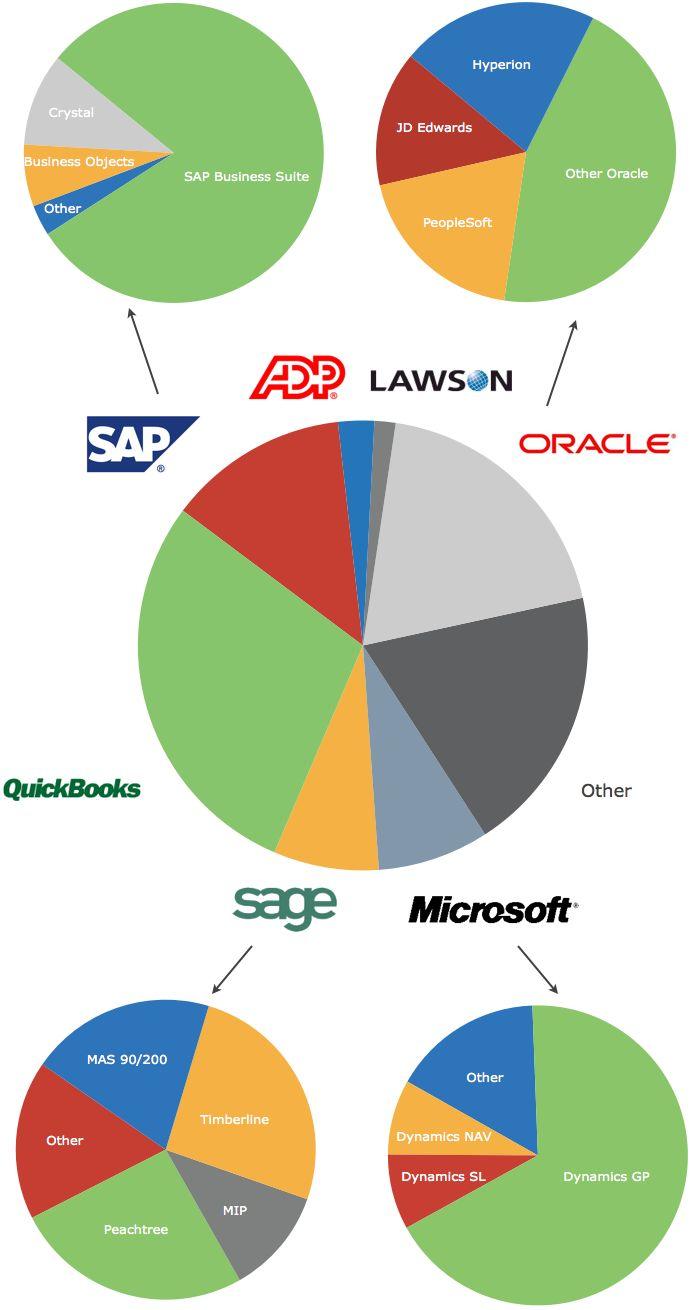 credit+management+business