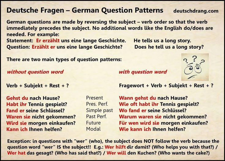 question pattern 2