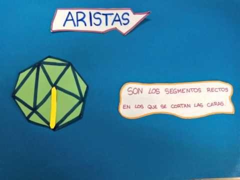 Este videocómic no lo hubiera podido realizar sin la inestimable ayuda de mus alumnas de matemáticas de 2ºESO del Colegio Salesianos Atocha Madrid.