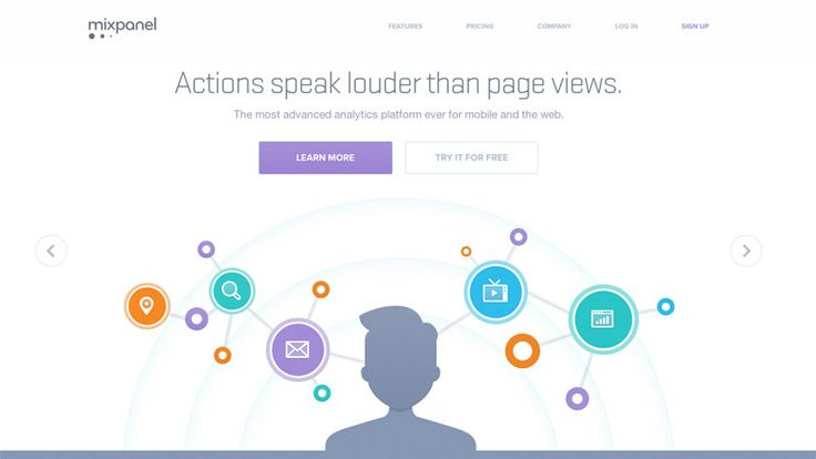 Website Design with Beautiful, Flat Landing Pages #flat,#landing page,#info-graphic